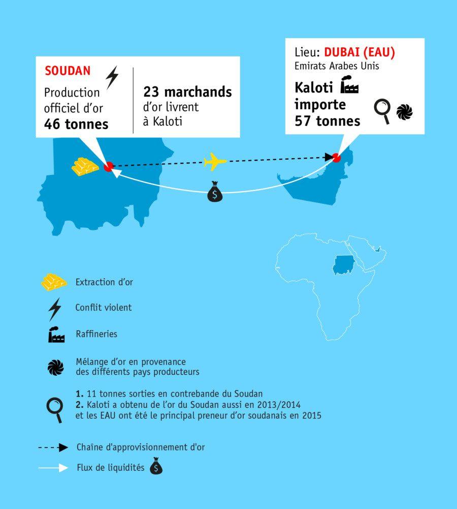 Carte Soudan- Dubai (EAU)